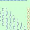 2進法の掛け算